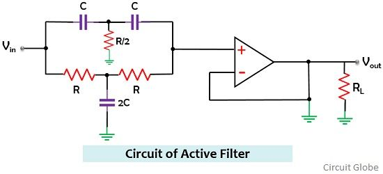 circuit of active filter